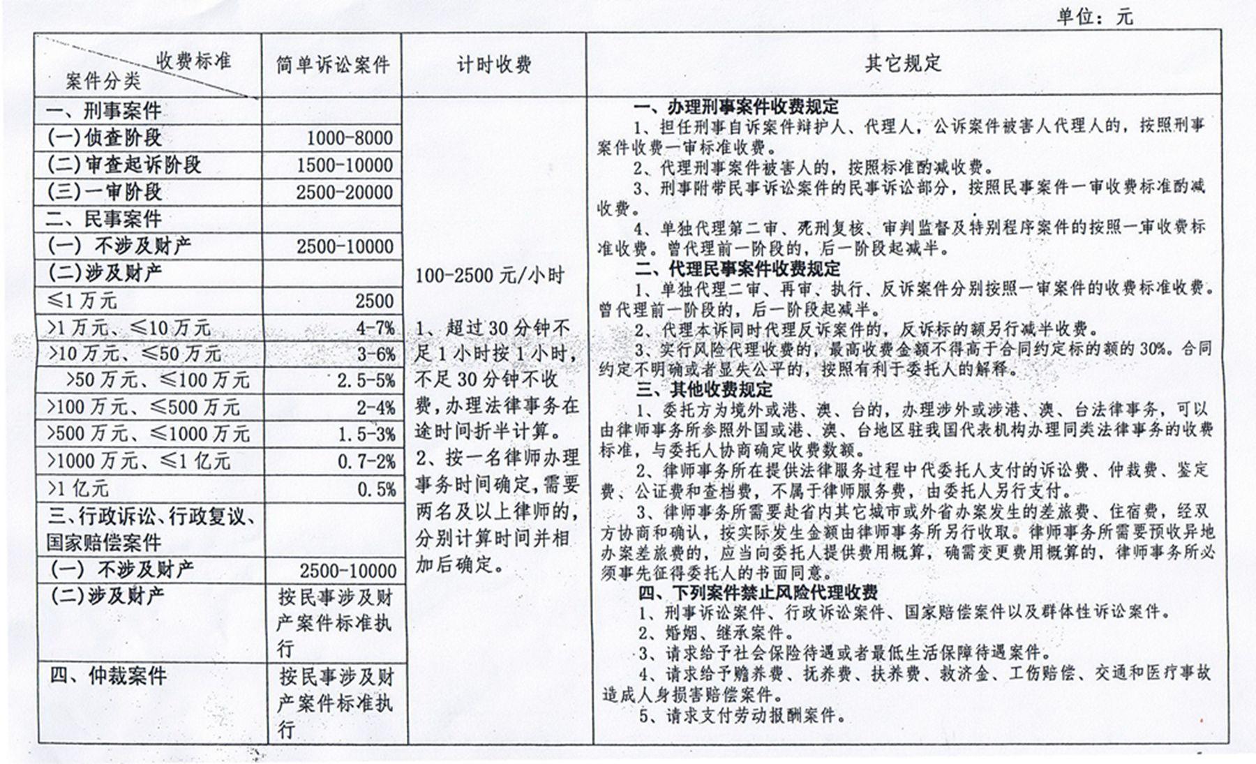 北京新都律师收费标准_江西新余律师怎么收费_北京陈旭律师如何收费